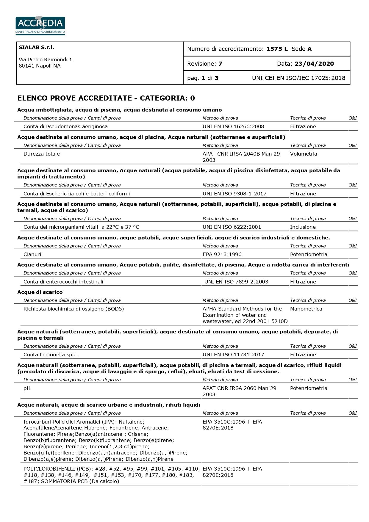 elenco prove accreditate SIALAB (1)_page-0001